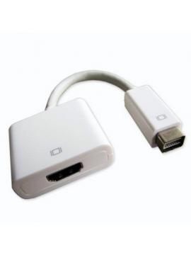 Adaptador Mini DVI A HDMI